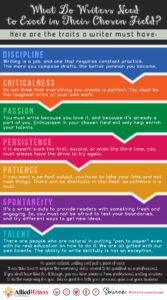writer's need: infographic